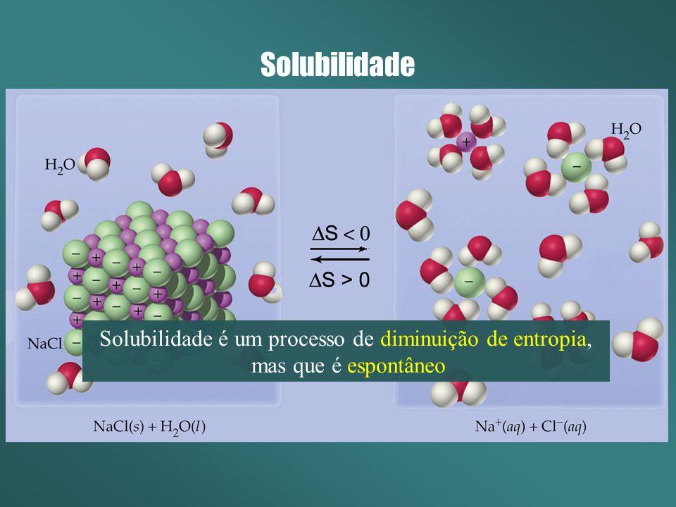 Solubilidade Solubilidade é um processo de diminuição de entropia, mas que é espontâneo