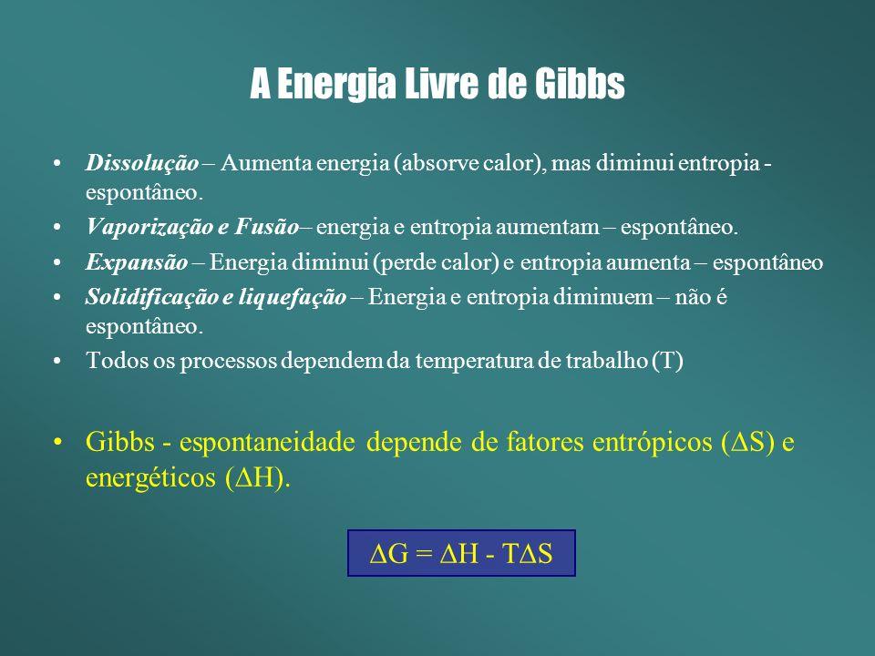 A Energia Livre de Gibbs Dissolução – Aumenta energia (absorve calor), mas diminui entropia - espontâneo.