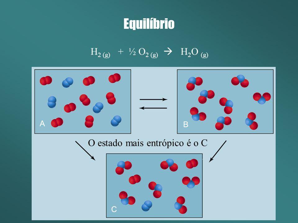 Equilíbrio H 2 (g) + ½ O 2 (g) H 2 O (g) O estado mais entrópico é o C