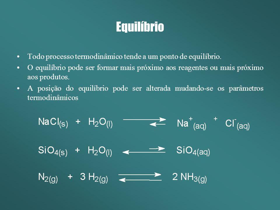 Todo processo termodinâmico tende a um ponto de equilíbrio.