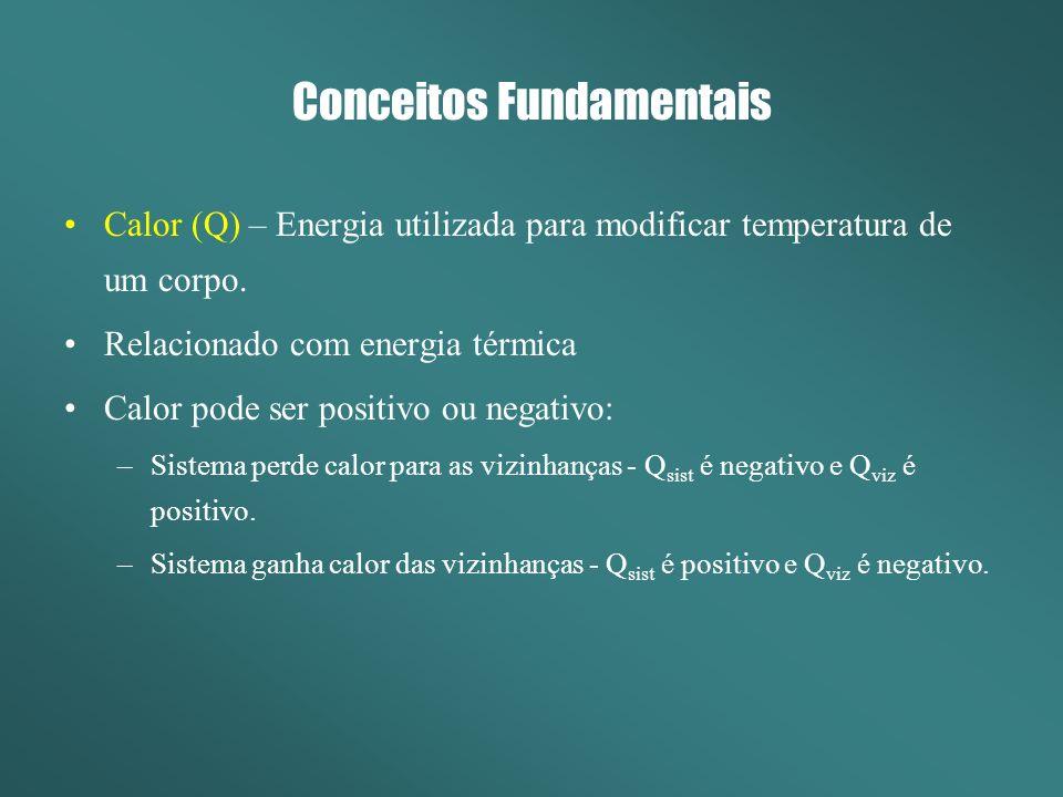 Conceitos Fundamentais Temperatura (T) é uma medida da energia cinética média (velocidade) das moléculas de uma substância (E c = ½ mv 2 ).