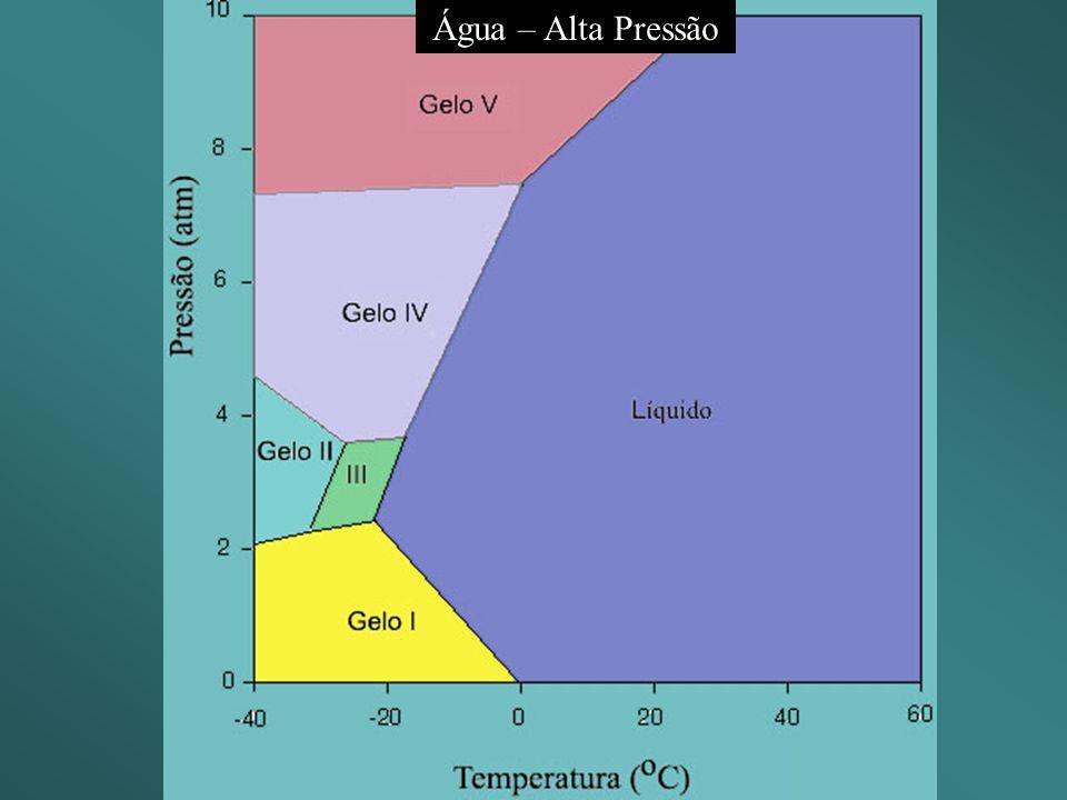 Água – Alta Pressão