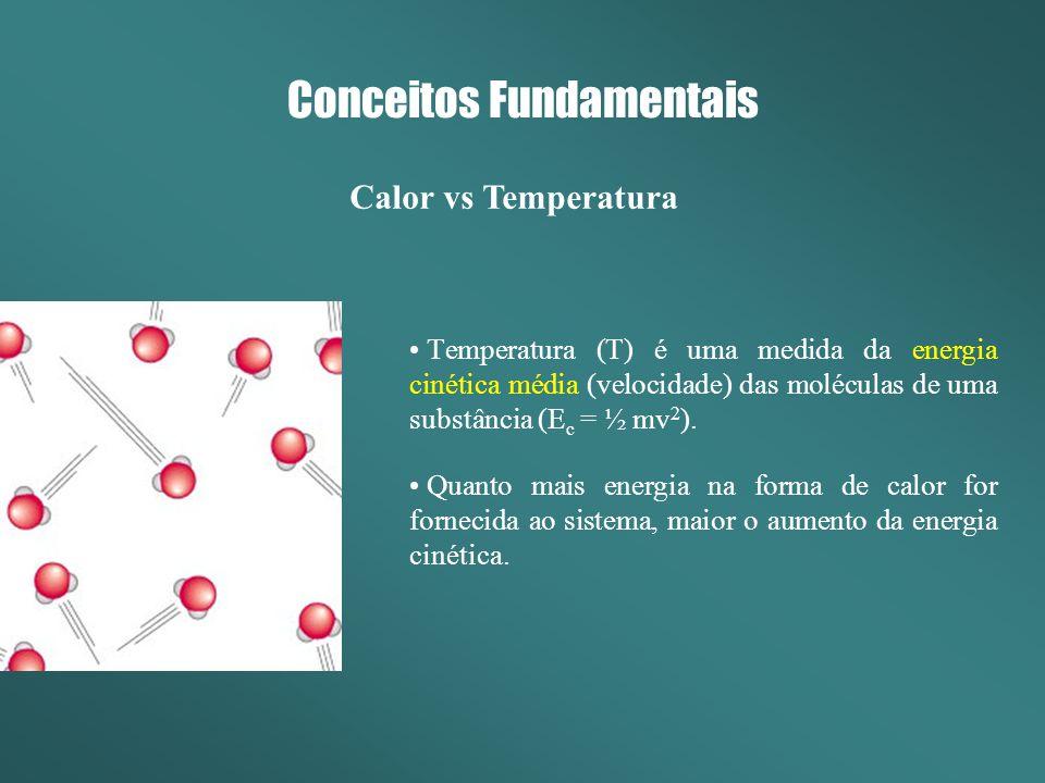 Conceitos Fundamentais Varáveis termodinâmicas –Qualquer variável utilizada para descrever um sistema termodinâmico (P, T, V, n, W, Q,...) Funções de Estado –Variáveis cujo valor depende apenas do estado do sistema, e não depende da forma como o sistema chegou àquela condição (P, T, V, n)