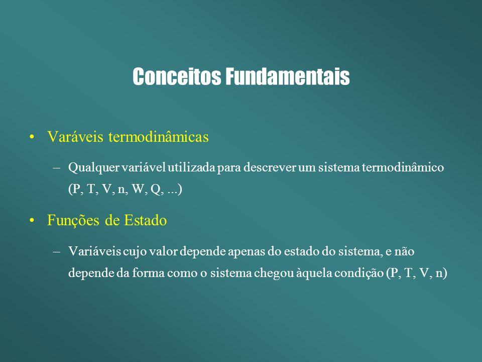 Diagramas de Fase Previsão do Ponto de Equilíbrio em qualquer T, P e V