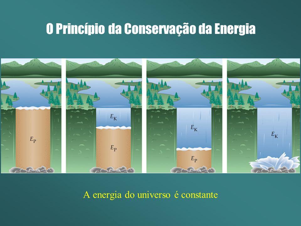 O Princípio da Conservação da Energia A energia do universo é constante