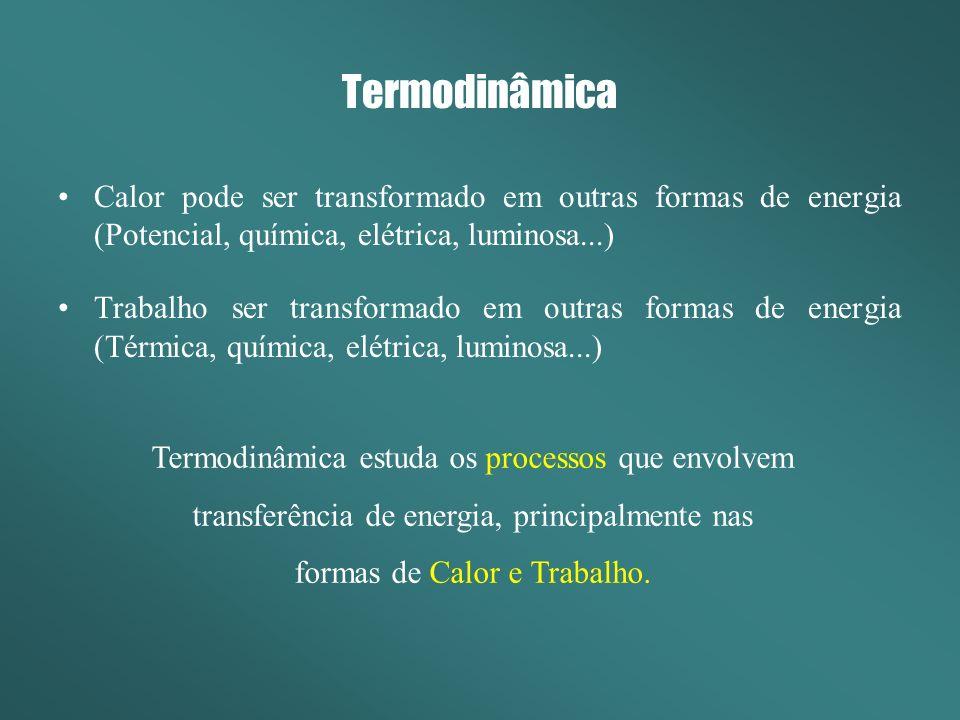 Primeira Lei da Termodinâmica Energia Interna (U) –É a energia total de um sistema termodinâmico –É uma função de estado (independe do caminho).