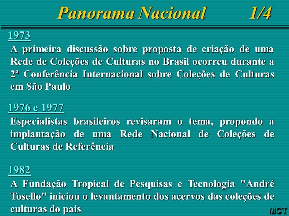 1973 A primeira discussão sobre proposta de criação de uma Rede de Coleções de Culturas no Brasil ocorreu durante a 2ª Conferência Internacional sobre