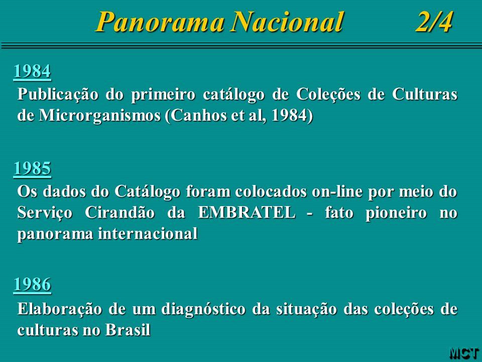 1984 Publicação do primeiro catálogo de Coleções de Culturas de Microrganismos (Canhos et al, 1984) Panorama Nacional 2/4 Panorama Nacional 2/41985 Os