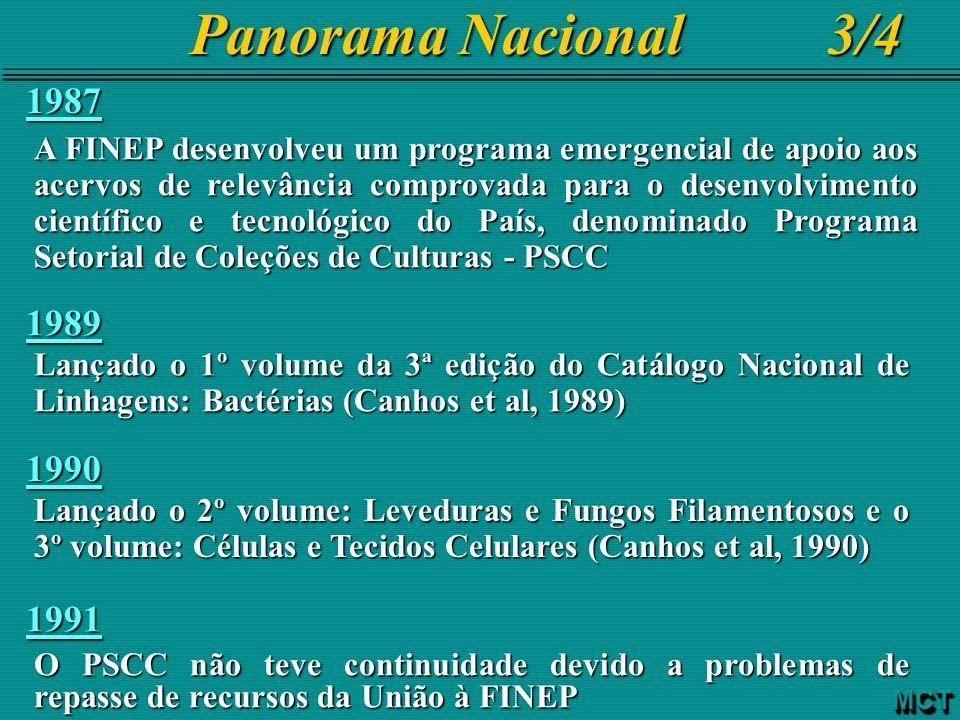 1989 Lançado o 1º volume da 3ª edição do Catálogo Nacional de Linhagens: Bactérias (Canhos et al, 1989) Panorama Nacional 3/4 Panorama Nacional 3/4 19