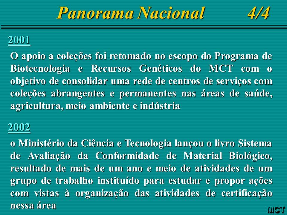 Panorama Nacional 4/4 Panorama Nacional 4/42001 O apoio a coleções foi retomado no escopo do Programa de Biotecnologia e Recursos Genéticos do MCT com
