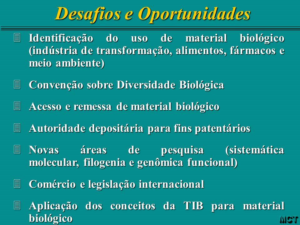 Desafios e Oportunidades 3Identificação do uso de material biológico (indústria de transformação, alimentos, fármacos e meio ambiente) 3Convenção sobr