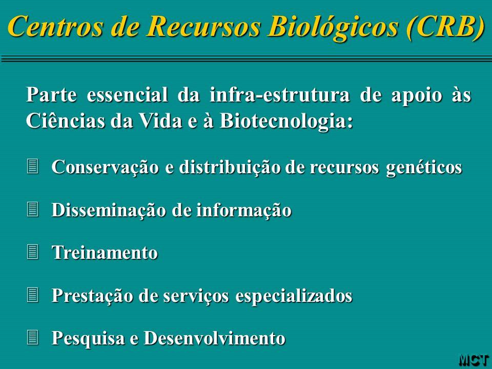 Centros de Recursos Biológicos (CRB) Parte essencial da infra-estrutura de apoio às Ciências da Vida e à Biotecnologia: 3Conservação e distribuição de