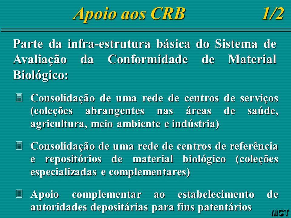 Apoio aos CRB 1/2 Apoio aos CRB 1/2 Parte da infra-estrutura básica do Sistema de Avaliação da Conformidade de Material Biológico: 3Consolidação de um