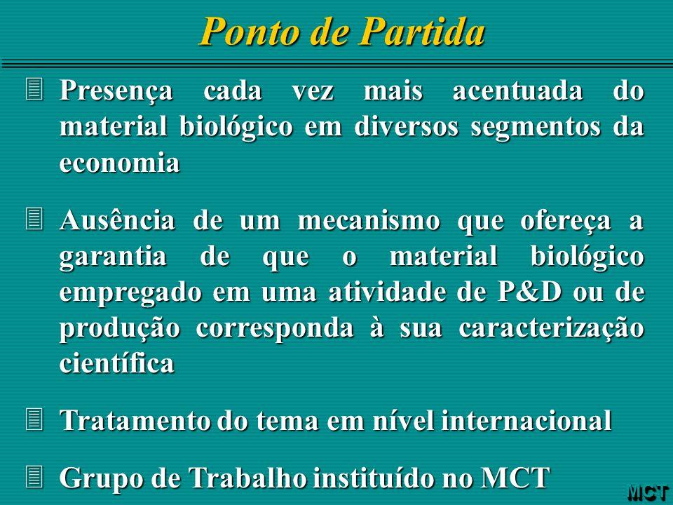 3Presença cada vez mais acentuada do material biológico em diversos segmentos da economia 3Ausência de um mecanismo que ofereça a garantia de que o ma