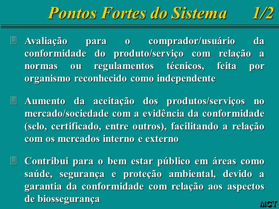 Pontos Fortes do Sistema 1/2 Pontos Fortes do Sistema 1/2 3Avaliação para o comprador/usuário da conformidade do produto/serviço com relação a normas