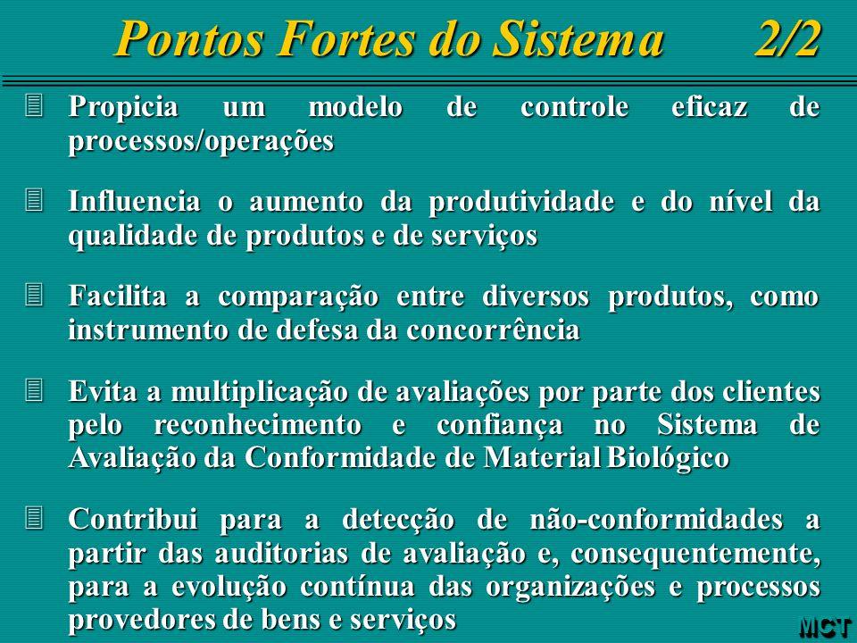 Pontos Fortes do Sistema 2/2 Pontos Fortes do Sistema 2/2 3Propicia um modelo de controle eficaz de processos/operações 3Influencia o aumento da produ
