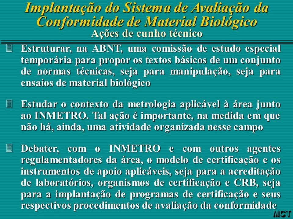 Implantação do Sistema de Avaliação da Conformidade de Material Biológico Ações de cunho técnico 3Estruturar, na ABNT, uma comissão de estudo especial
