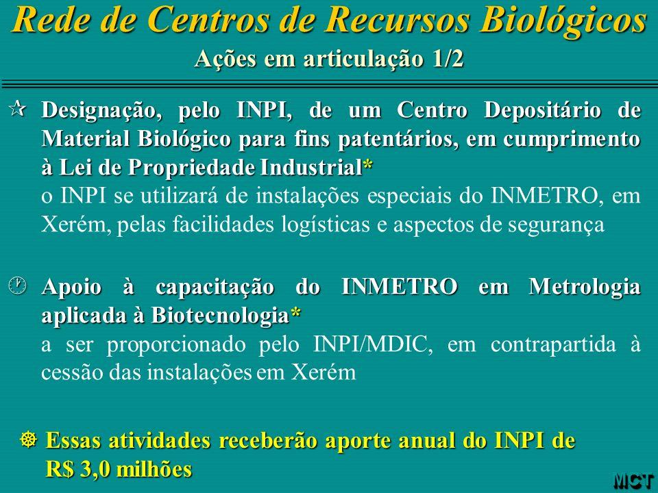Rede de Centros de Recursos Biológicos Ações em articulação 1/2 ¶Designação, pelo INPI, de um Centro Depositário de Material Biológico para fins paten