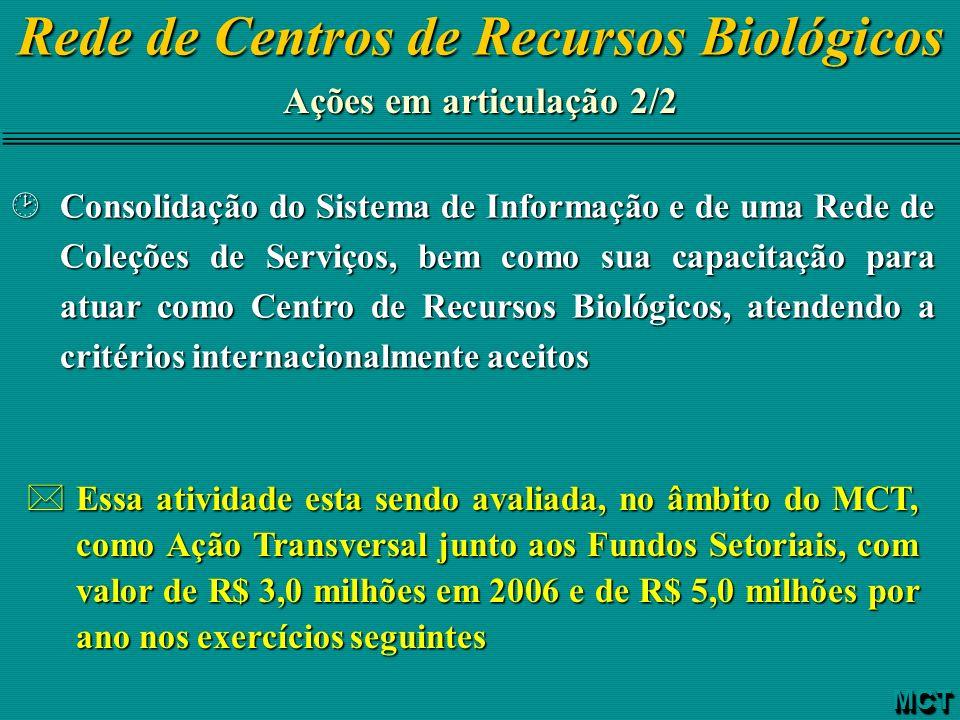 Rede de Centros de Recursos Biológicos Ações em articulação 2/2 ¸Consolidação do Sistema de Informação e de uma Rede de Coleções de Serviços, bem como