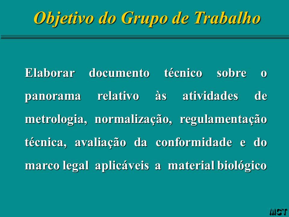 Objetivo do Grupo de Trabalho Elaborar documento técnico sobre o panorama relativo às atividades de metrologia, normalização, regulamentação técnica,