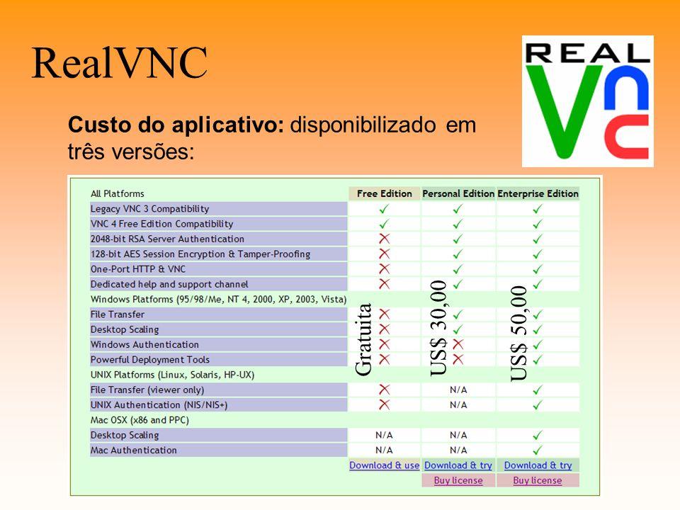 RealVNC Custo do aplicativo: disponibilizado em três versões: US$ 50,00 US$ 30,00Gratuita