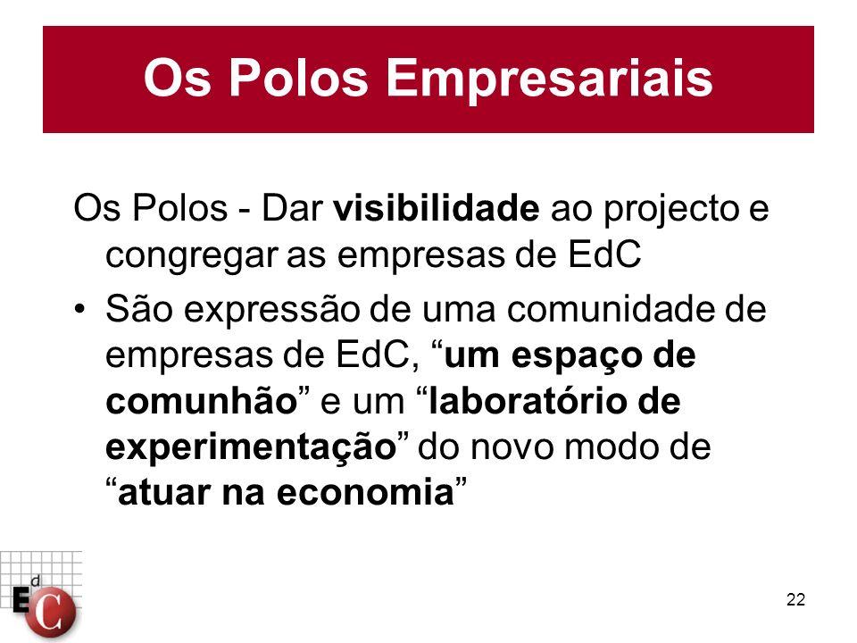 22 Os Polos - Dar visibilidade ao projecto e congregar as empresas de EdC São expressão de uma comunidade de empresas de EdC, um espaço de comunhão e
