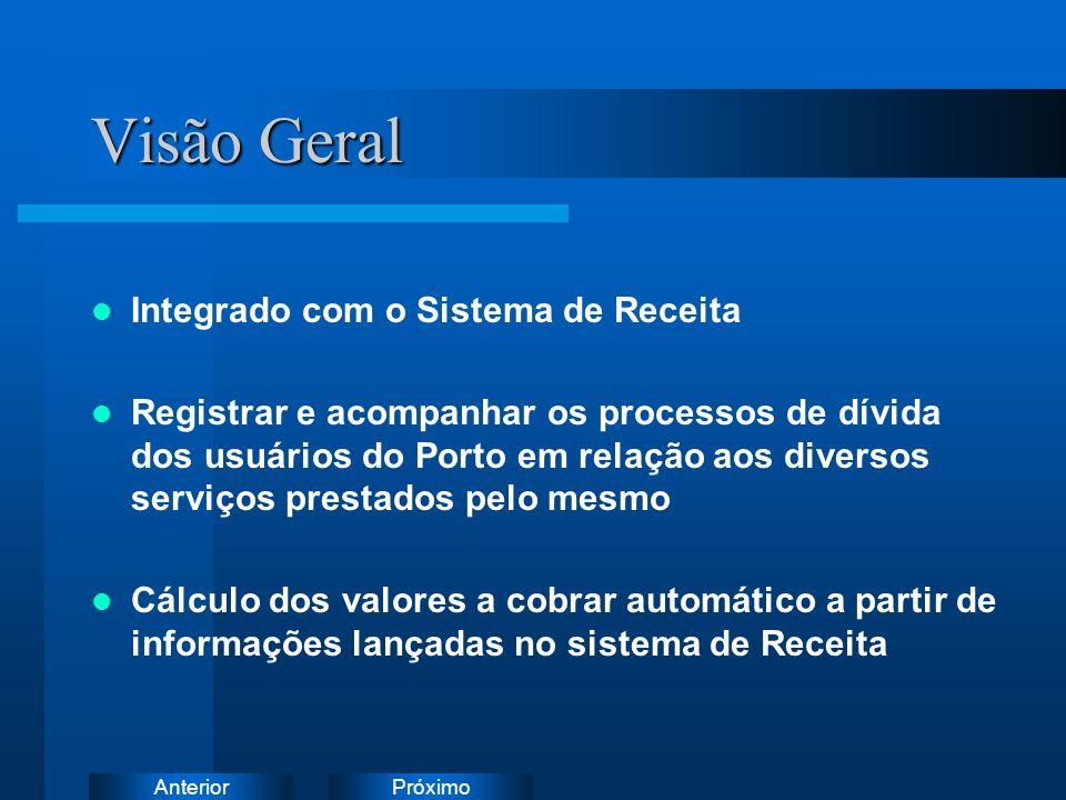 PróximoAnterior Visão Geral Integrado com o Sistema de Receita Registrar e acompanhar os processos de dívida dos usuários do Porto em relação aos dive