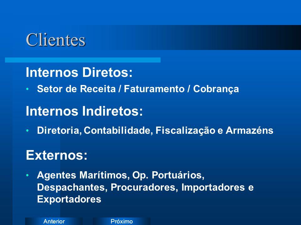 PróximoAnteriorClientes Internos Diretos: Setor de Receita / Faturamento / Cobrança Internos Indiretos: Diretoria, Contabilidade, Fiscalização e Armaz