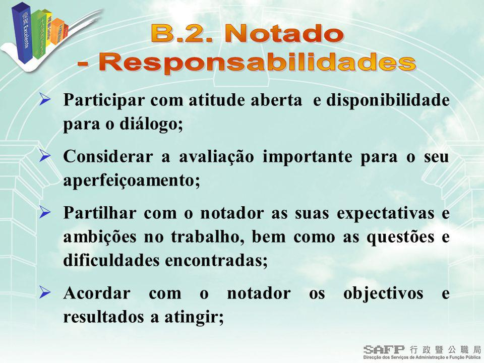 Participar com atitude aberta e disponibilidade para o diálogo; Considerar a avaliação importante para o seu aperfeiçoamento; Partilhar com o notador