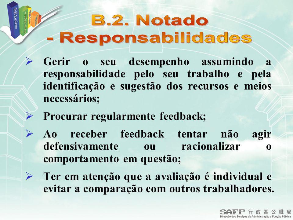 Gerir o seu desempenho assumindo a responsabilidade pelo seu trabalho e pela identificação e sugestão dos recursos e meios necessários; Procurar regul