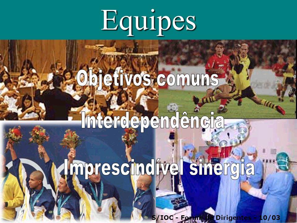 Equipes S/IOC - Forum de Dirigentes - 10/03