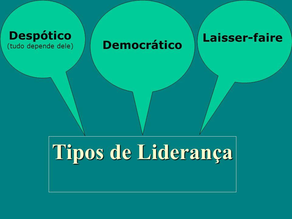 Despótico (tudo depende dele) Democrático Laisser-faire Tipos de Liderança