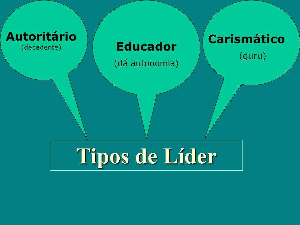 Autoritário (decadente) Educador (dá autonomia) Carismático (guru) Tipos de Líder