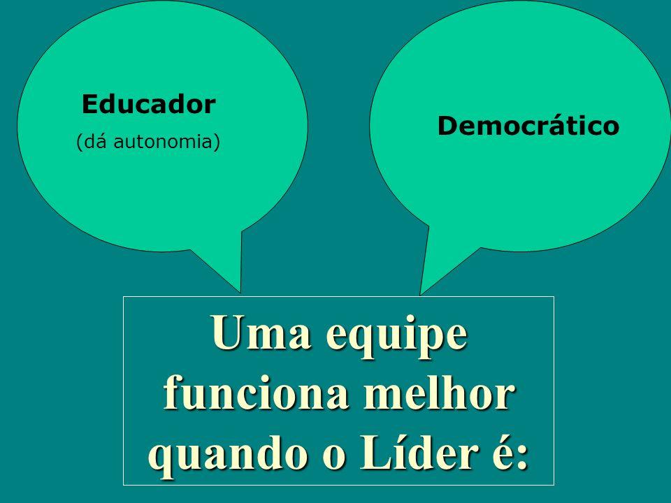 Educador (dá autonomia) Uma equipe funciona melhor quando o Líder é: Democrático