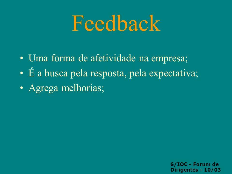 Feedback Uma forma de afetividade na empresa; É a busca pela resposta, pela expectativa; Agrega melhorias; S/IOC - Forum de Dirigentes - 10/03