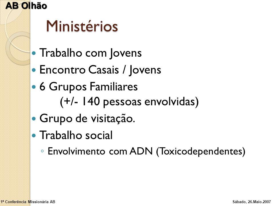 Ministérios Trabalho com Jovens Encontro Casais / Jovens 6 Grupos Familiares (+/- 140 pessoas envolvidas) Grupo de visitação. Trabalho social Envolvim