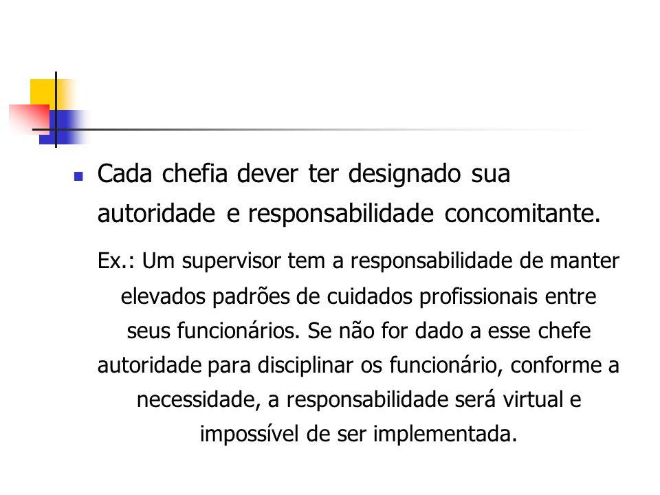 Cada chefia dever ter designado sua autoridade e responsabilidade concomitante. Ex.: Um supervisor tem a responsabilidade de manter elevados padrões d