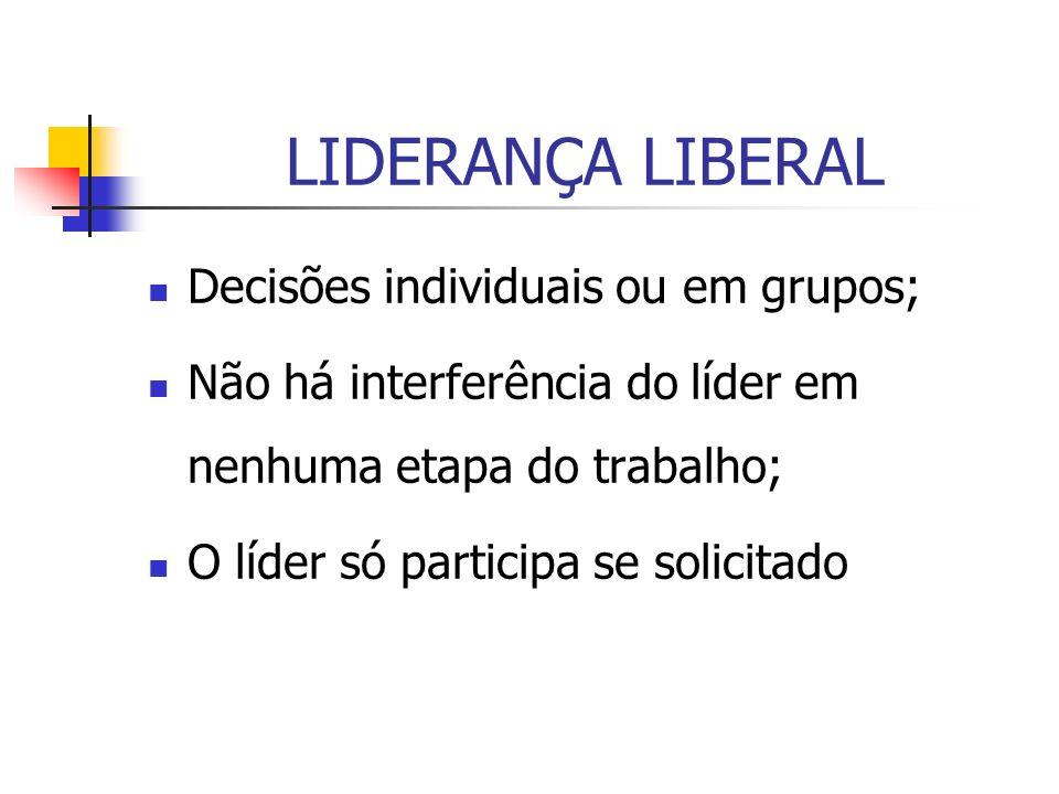 LIDERANÇA LIBERAL Decisões individuais ou em grupos; Não há interferência do líder em nenhuma etapa do trabalho; O líder só participa se solicitado