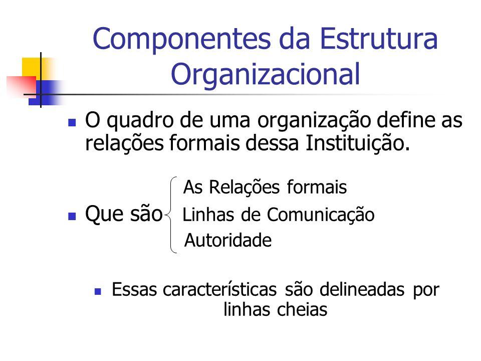 Componentes da Estrutura Organizacional O quadro de uma organização define as relações formais dessa Instituição. As Relações formais Que são Linhas d