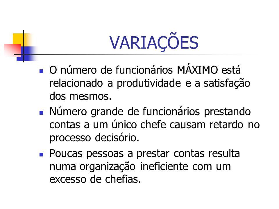 VARIAÇÕES O número de funcionários MÁXIMO está relacionado a produtividade e a satisfação dos mesmos. Número grande de funcionários prestando contas a