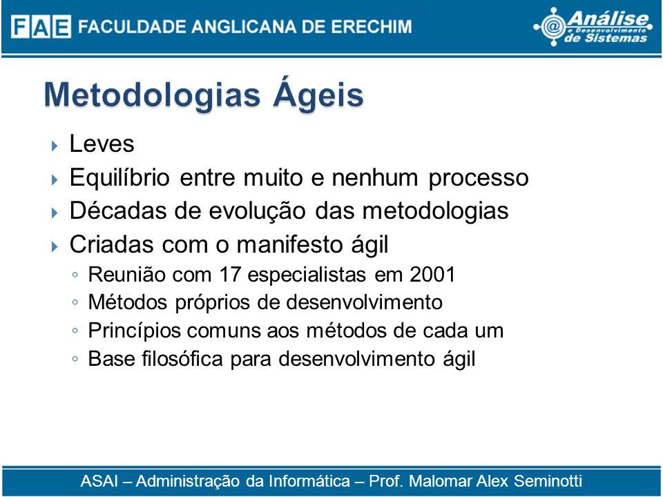 Leves Equilíbrio entre muito e nenhum processo Décadas de evolução das metodologias Criadas com o manifesto ágil Reunião com 17 especialistas em 2001