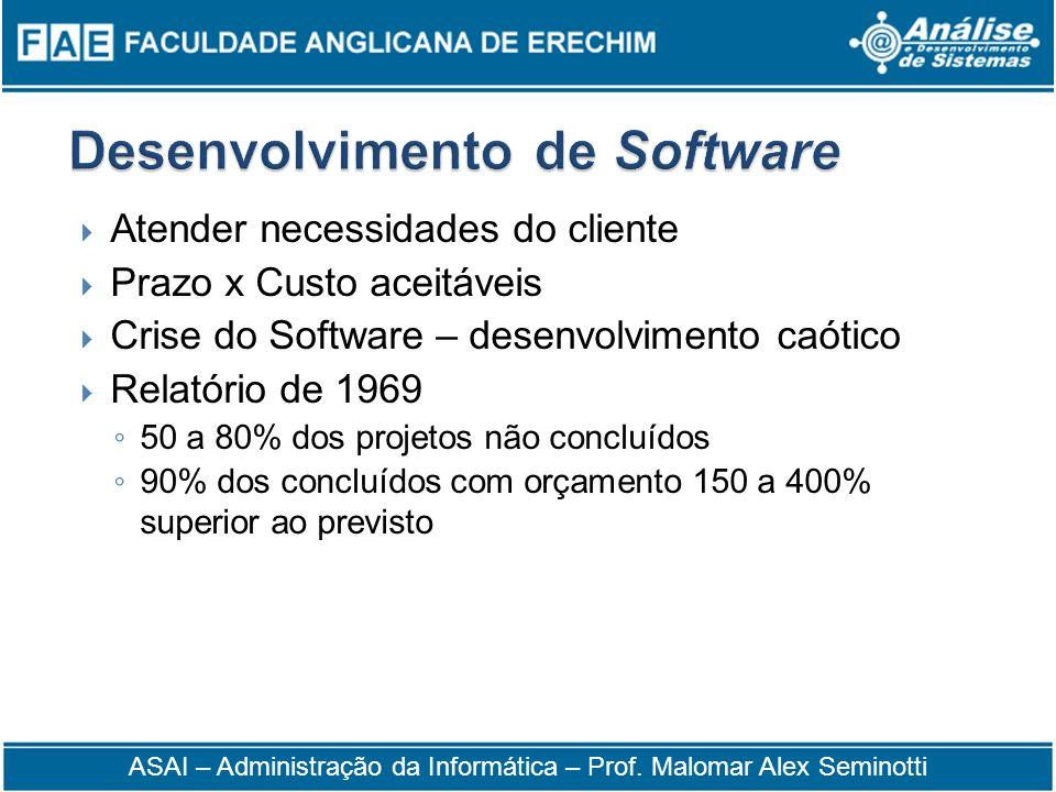Atender necessidades do cliente Prazo x Custo aceitáveis Crise do Software – desenvolvimento caótico Relatório de 1969 50 a 80% dos projetos não concl
