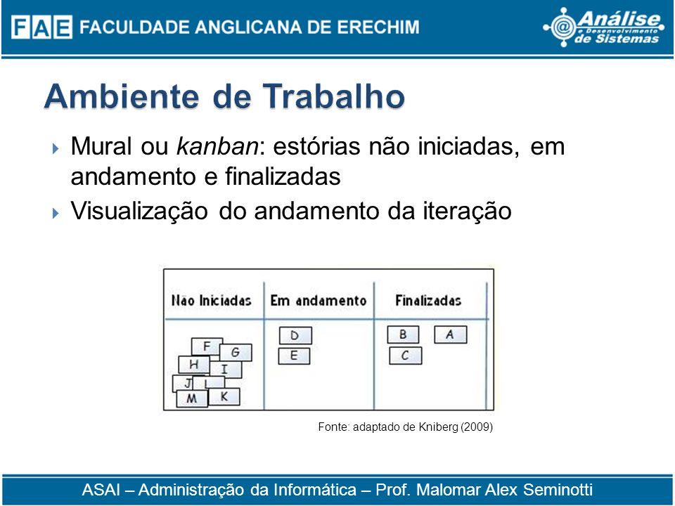 Mural ou kanban: estórias não iniciadas, em andamento e finalizadas Visualização do andamento da iteração Fonte: adaptado de Kniberg (2009) ASAI – Adm