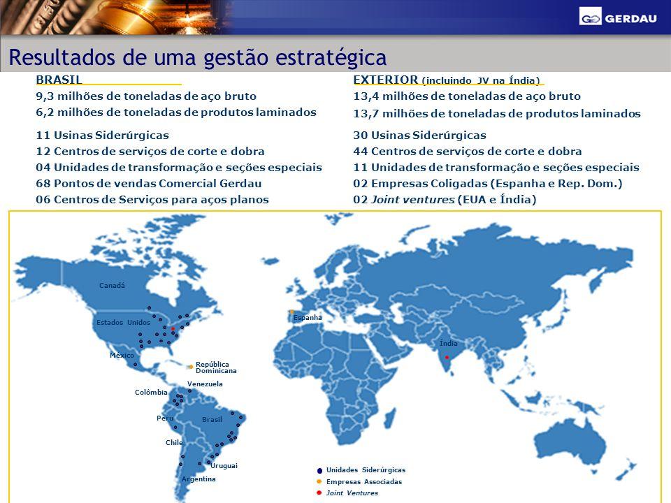 10 Resultados de uma gestão estratégica BRASIL 9,3 milhões de toneladas de aço bruto 6,2 milhões de toneladas de produtos laminados 11 Usinas Siderúrg