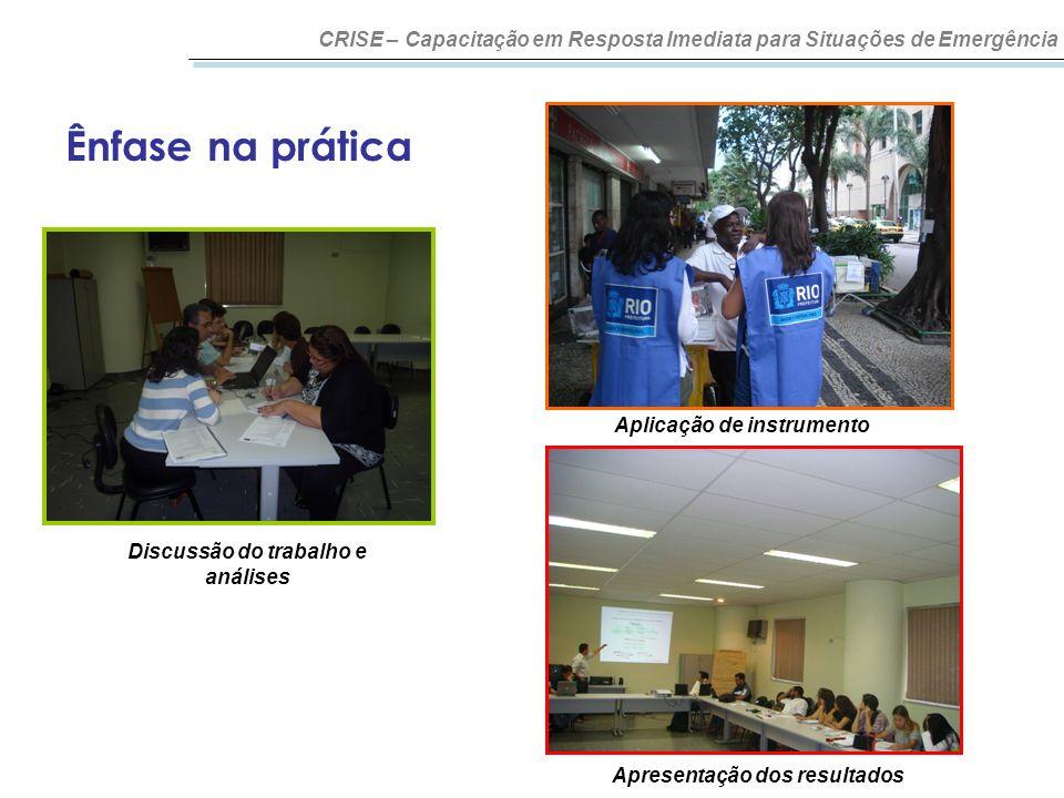 Ênfase na prática CRISE – Capacitação em Resposta Imediata para Situações de Emergência Discussão do trabalho e análises Aplicação de instrumento Apre