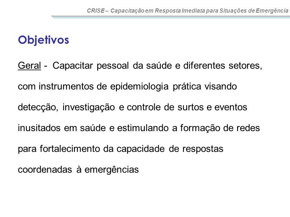 Objetivos CRISE – Capacitação em Resposta Imediata para Situações de Emergência Geral - Capacitar pessoal da saúde e diferentes setores, com instrumen