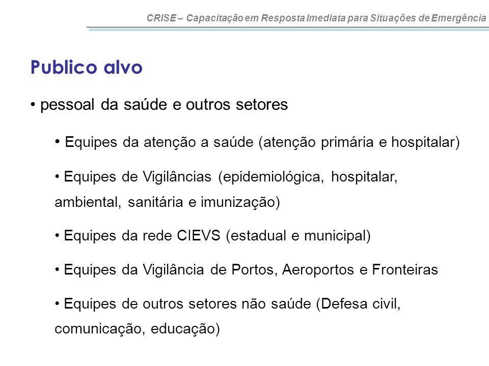 Publico alvo CRISE – Capacitação em Resposta Imediata para Situações de Emergência pessoal da saúde e outros setores Equipes da atenção a saúde (atenç