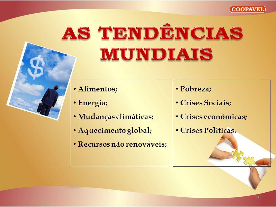 11 Alimentos; Energia; Mudanças climáticas; Aquecimento global; Recursos não renováveis; Pobreza; Crises Sociais; Crises econômicas; Crises Políticas.