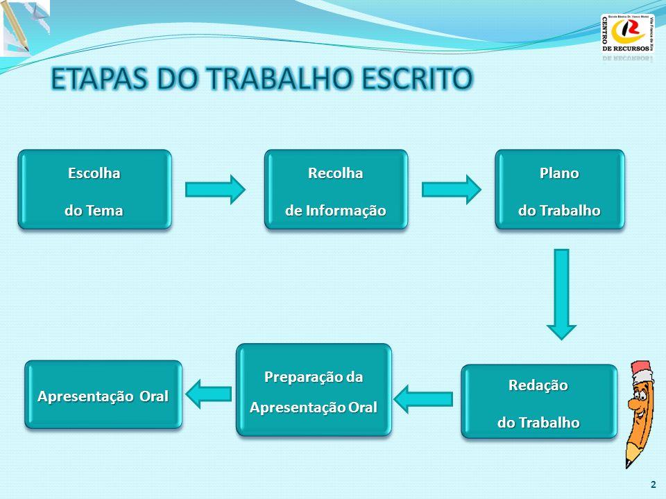 2 Apresentação Oral Escolha do Tema Escolha Recolha de Informação Recolha Plano do Trabalho Plano Redação Redação Preparação da Apresentação Oral