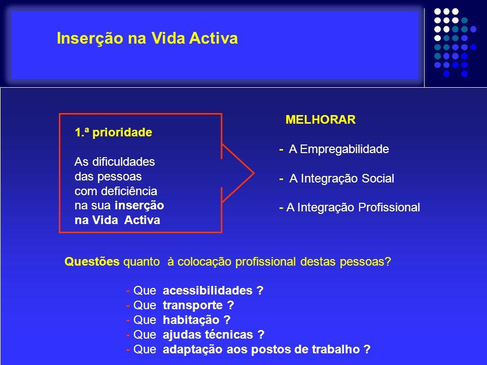 MELHORAR - A Empregabilidade - A Integração Social - A Integração Profissional 1.ª prioridade As dificuldades das pessoas com deficiência na sua inser